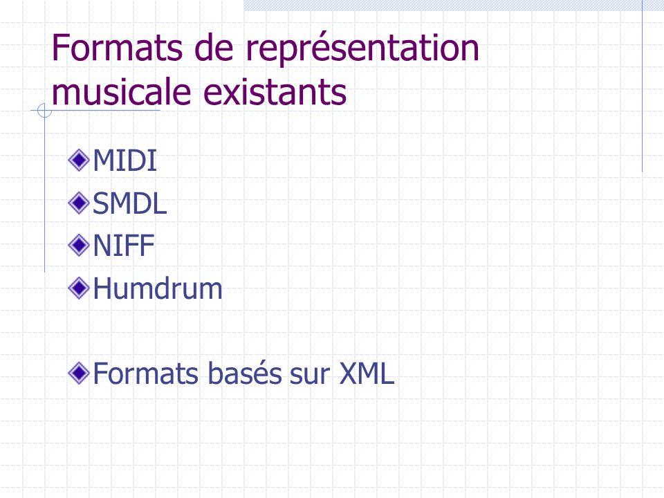 Formats de représentation musicale existants
