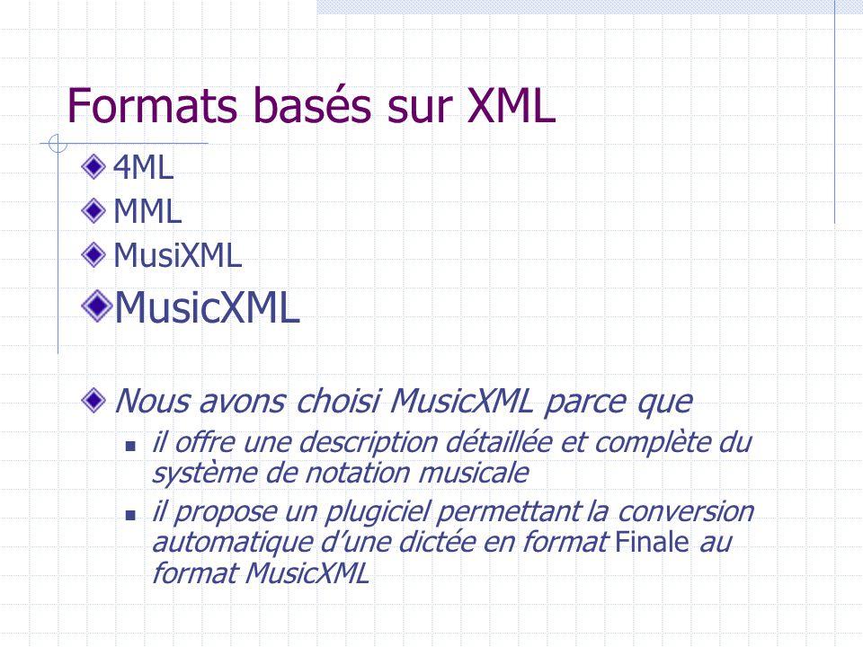 Formats basés sur XML MusicXML 4ML MML MusiXML