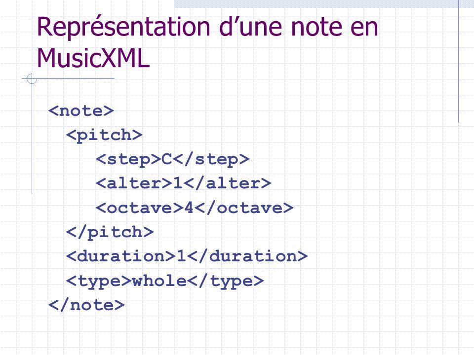 Représentation d'une note en MusicXML