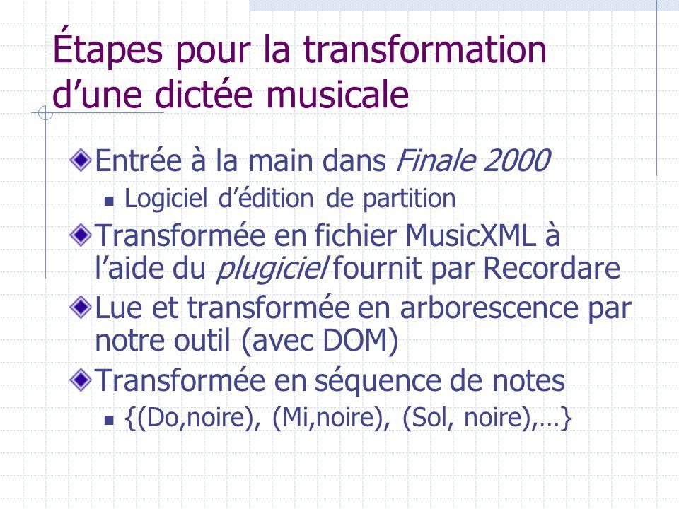 Étapes pour la transformation d'une dictée musicale
