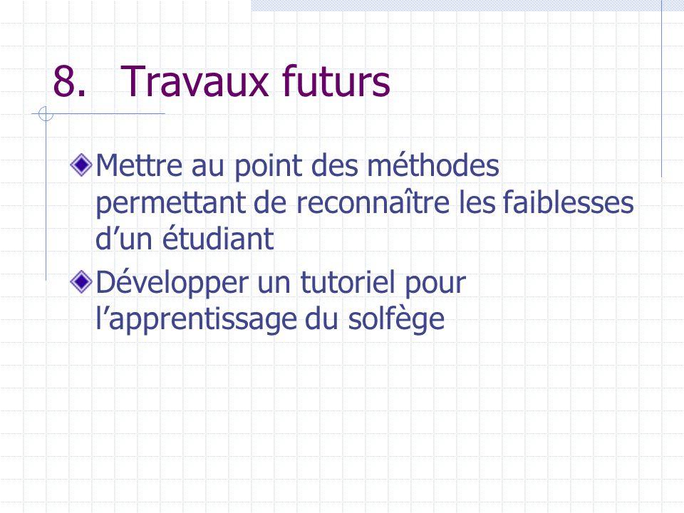 8. Travaux futurs Mettre au point des méthodes permettant de reconnaître les faiblesses d'un étudiant.