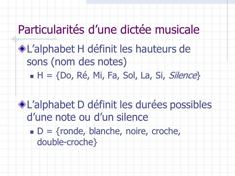 Particularités d'une dictée musicale
