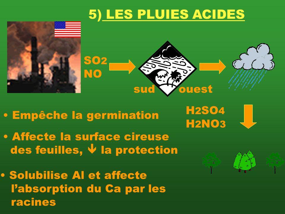 5) LES PLUIES ACIDES SO2 NO sud ouest H2SO4 H2NO3