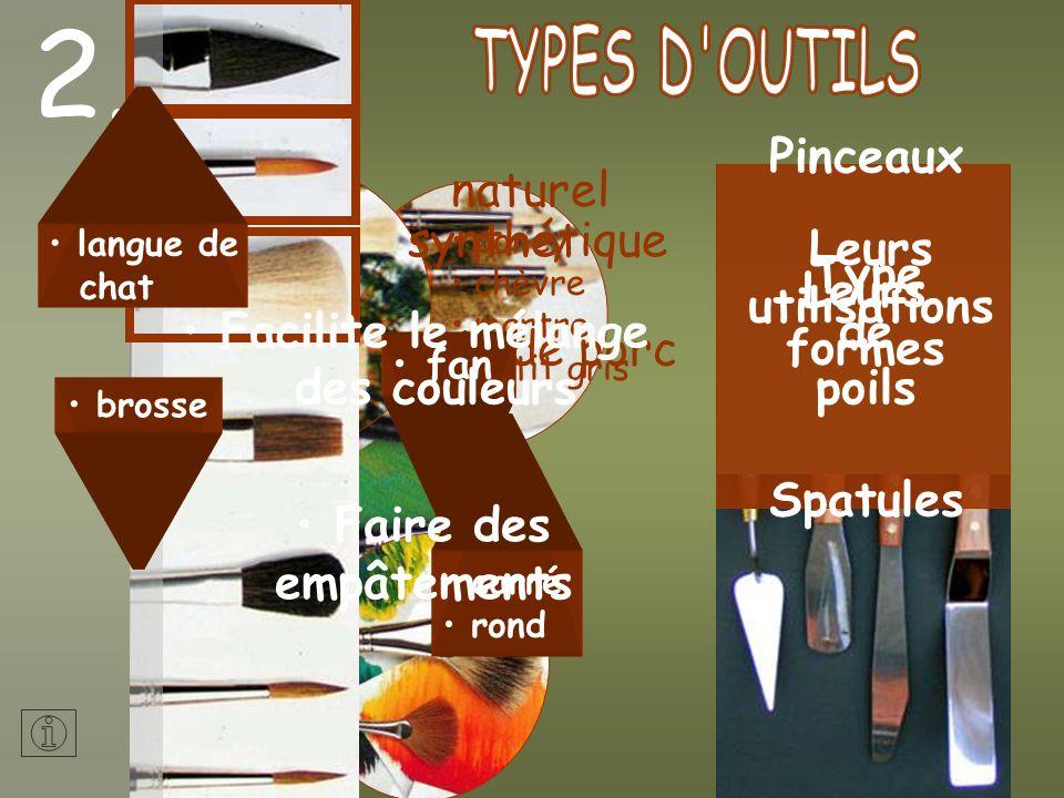 2. TYPES D OUTILS Pinceaux naturel synthétique Leurs utilisations