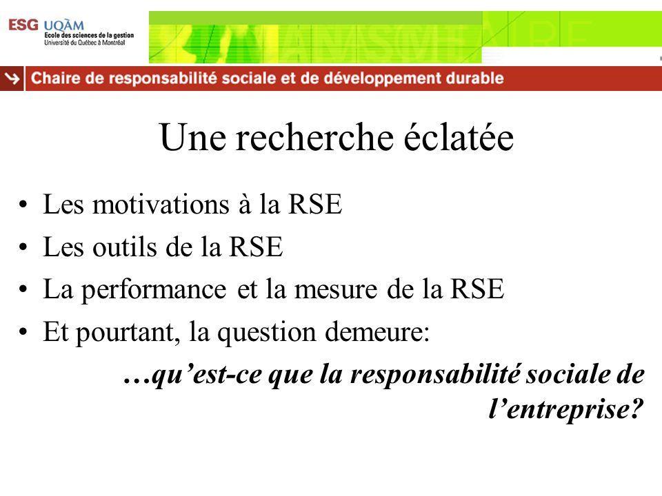 Une recherche éclatée Les motivations à la RSE Les outils de la RSE