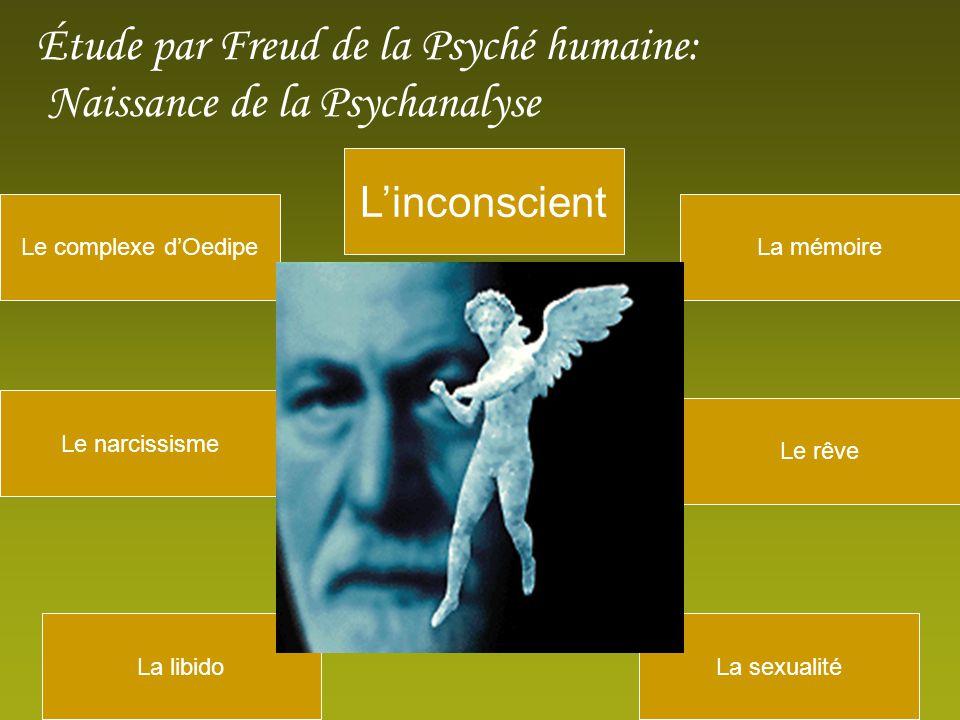 Étude par Freud de la Psyché humaine: Naissance de la Psychanalyse