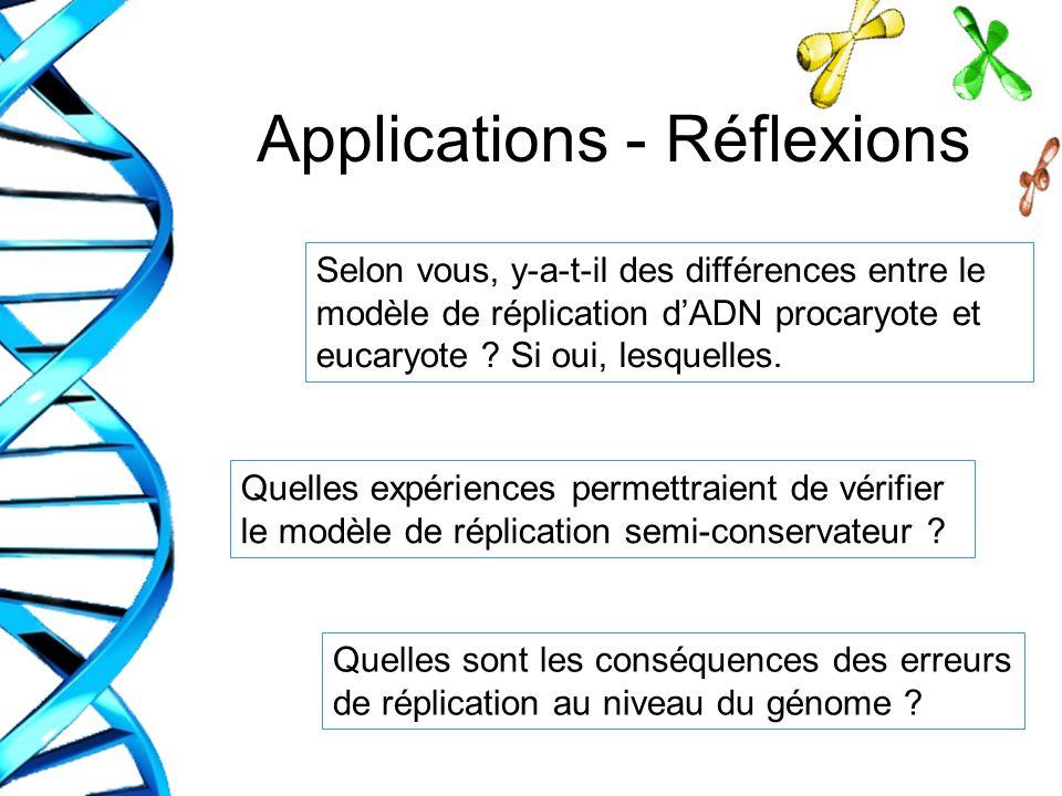 Applications - Réflexions