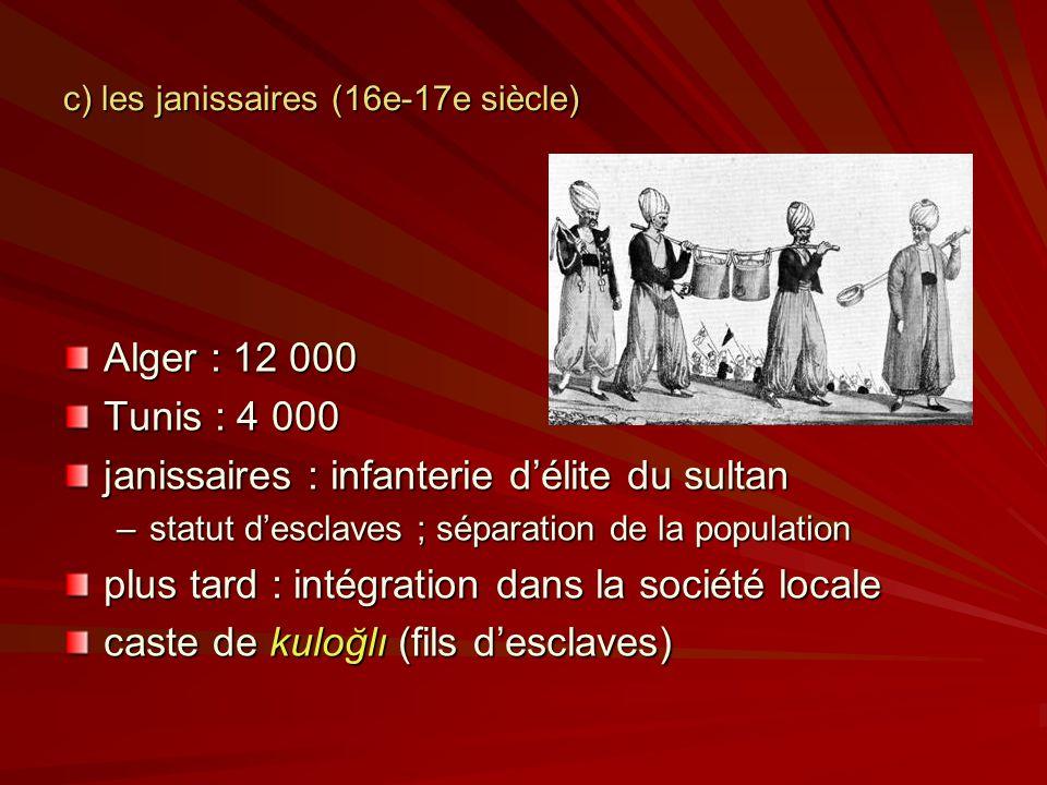 c) les janissaires (16e-17e siècle)