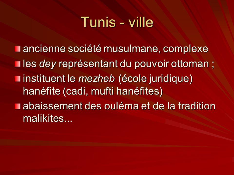 Tunis - ville ancienne société musulmane, complexe