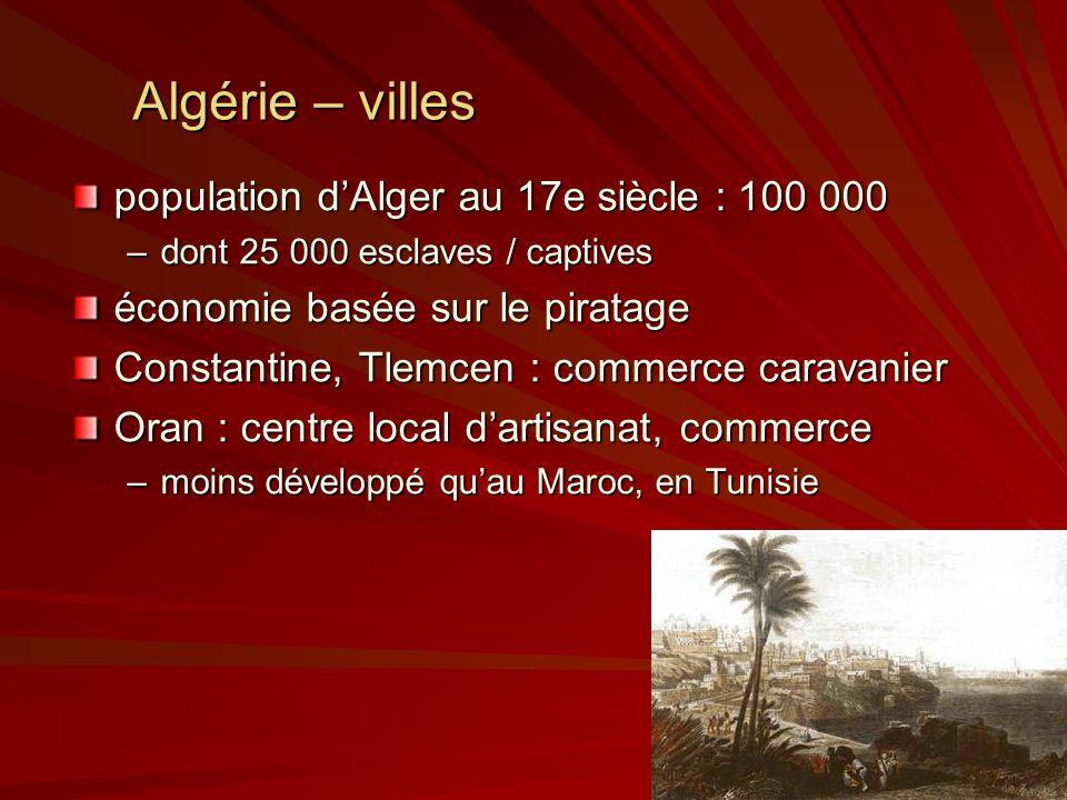 Algérie – villes population d'Alger au 17e siècle : 100 000