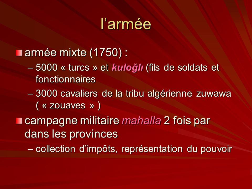 l'armée armée mixte (1750) :