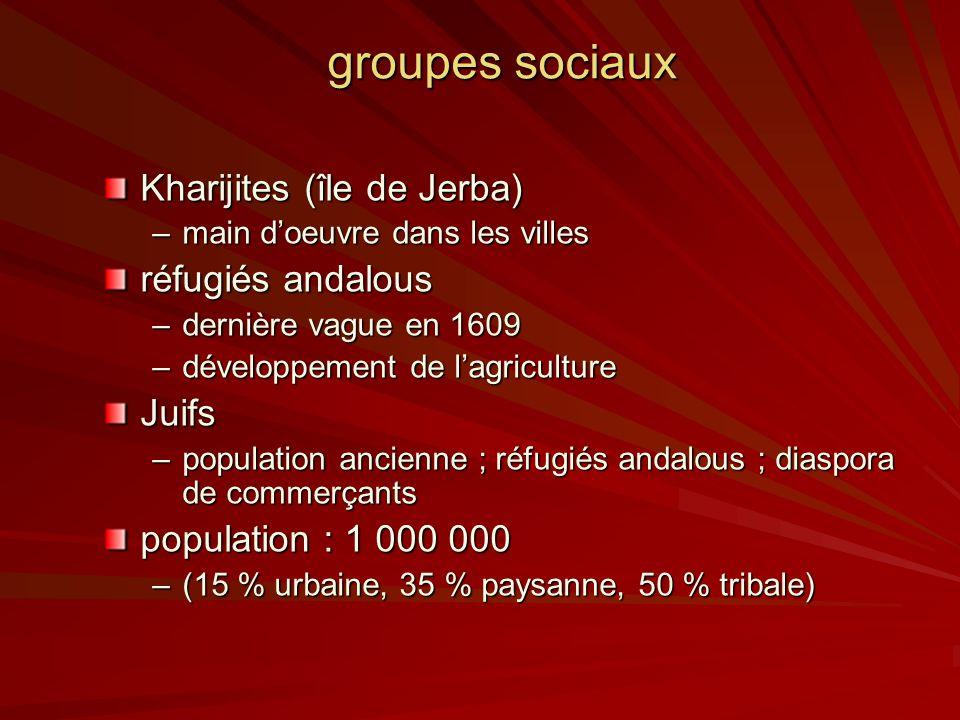 groupes sociaux Kharijites (île de Jerba) réfugiés andalous Juifs