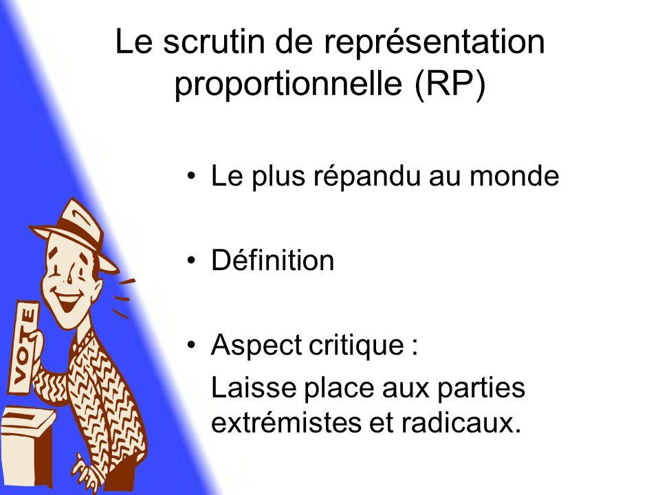 Le scrutin de représentation proportionnelle (RP)