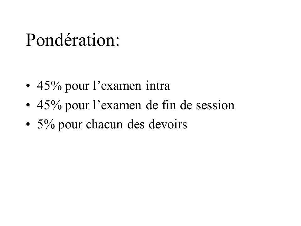 Pondération: 45% pour l'examen intra