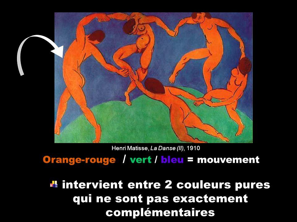 Henri Matisse, La Danse (II), 1910