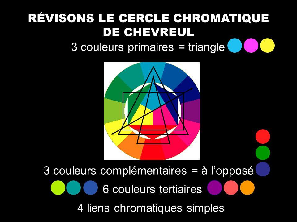 RÉVISONS LE CERCLE CHROMATIQUE DE CHEVREUL