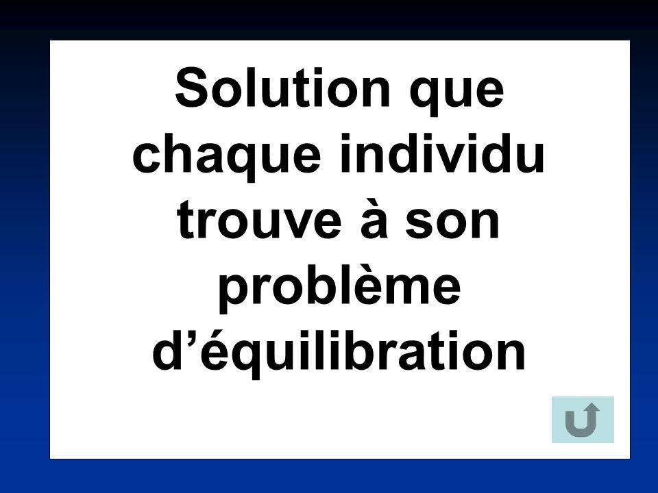Solution que chaque individu trouve à son problème d'équilibration