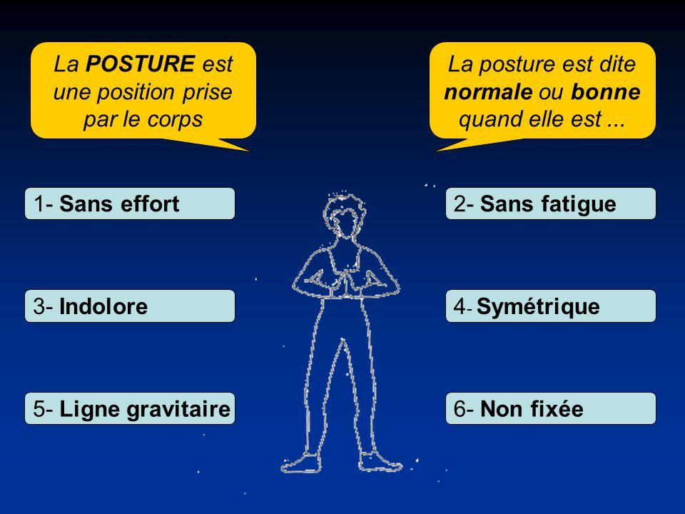 La POSTURE est une position prise par le corps