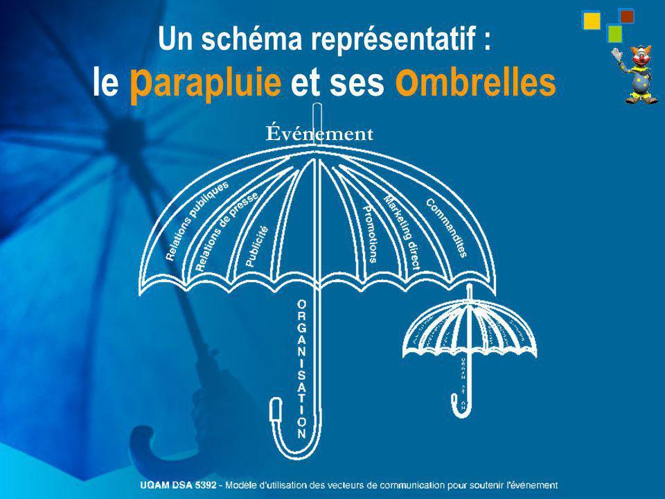 le parapluie et ses ombrelles