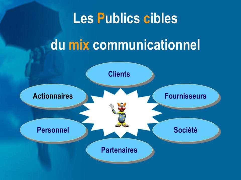 du mix communicationnel