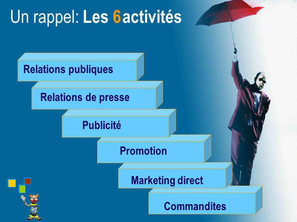 Un rappel: Les 6 activités