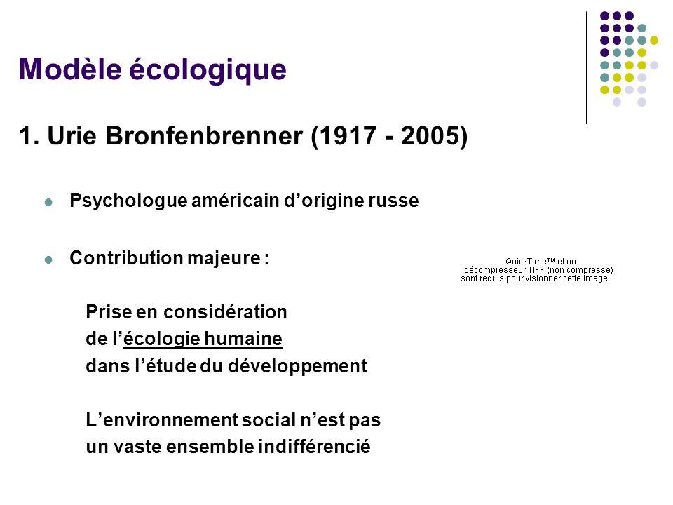 Modèle écologique 1. Urie Bronfenbrenner (1917 - 2005)