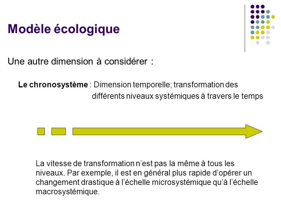 Modèle écologique Une autre dimension à considérer :