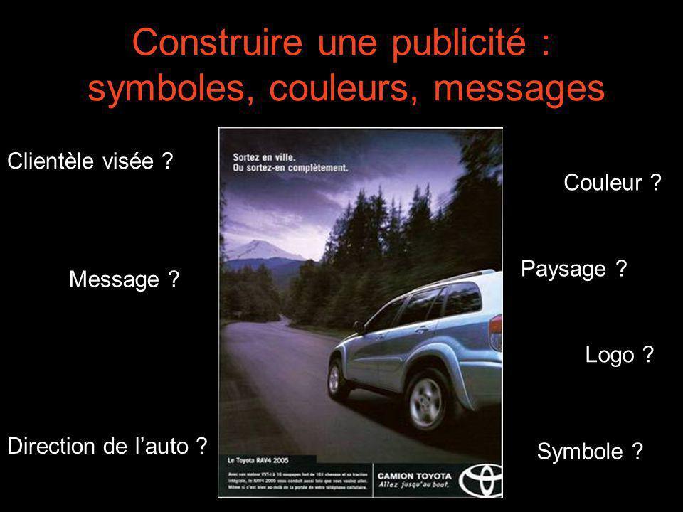 Construire une publicité : symboles, couleurs, messages