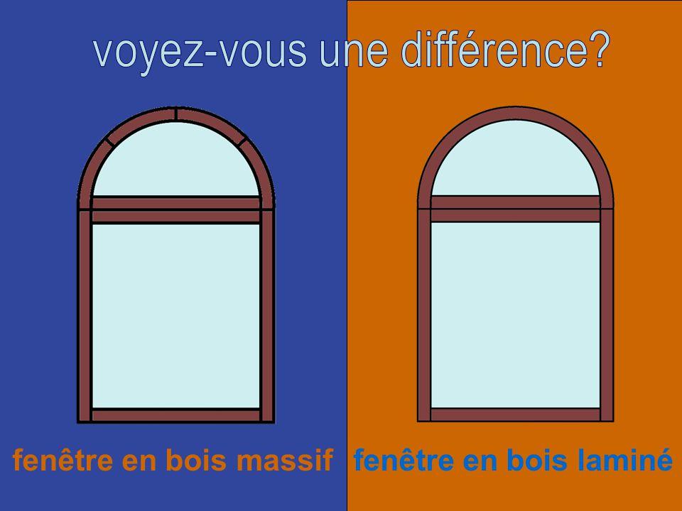 voyez-vous une différence