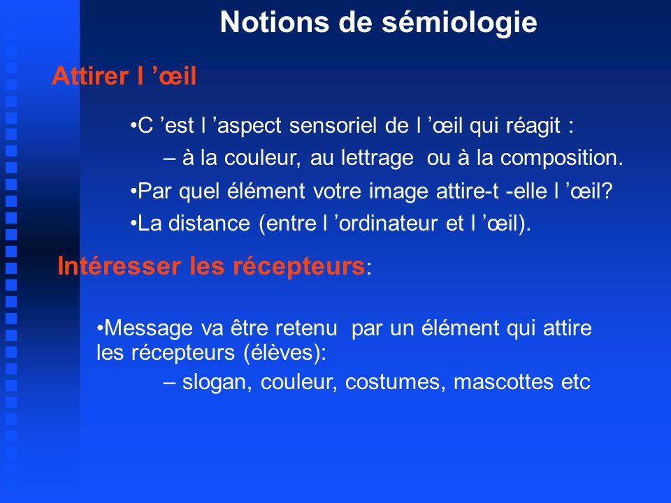 Notions de sémiologie Attirer l 'œil Intéresser les récepteurs: