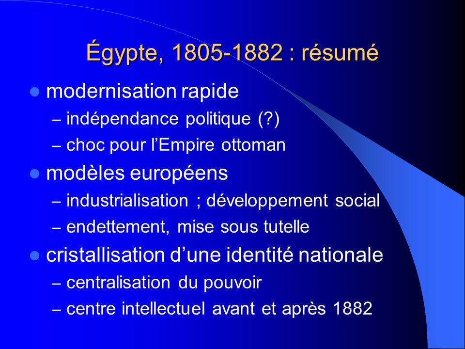 Égypte, 1805-1882 : résumé modernisation rapide modèles européens