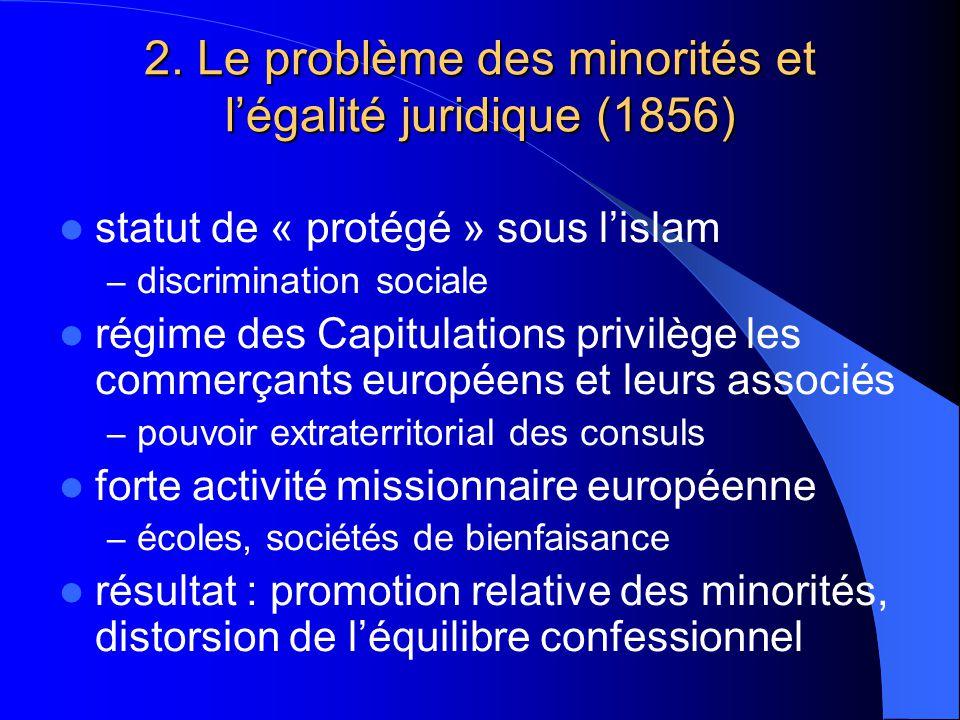 2. Le problème des minorités et l'égalité juridique (1856)