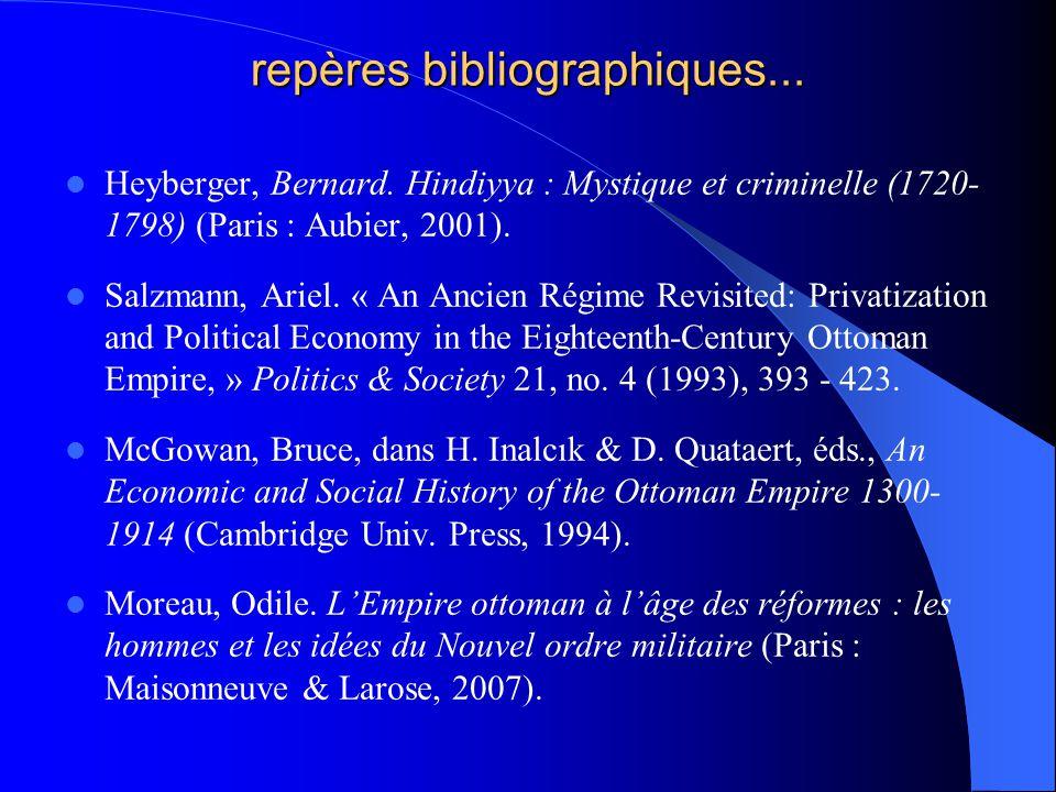 repères bibliographiques...