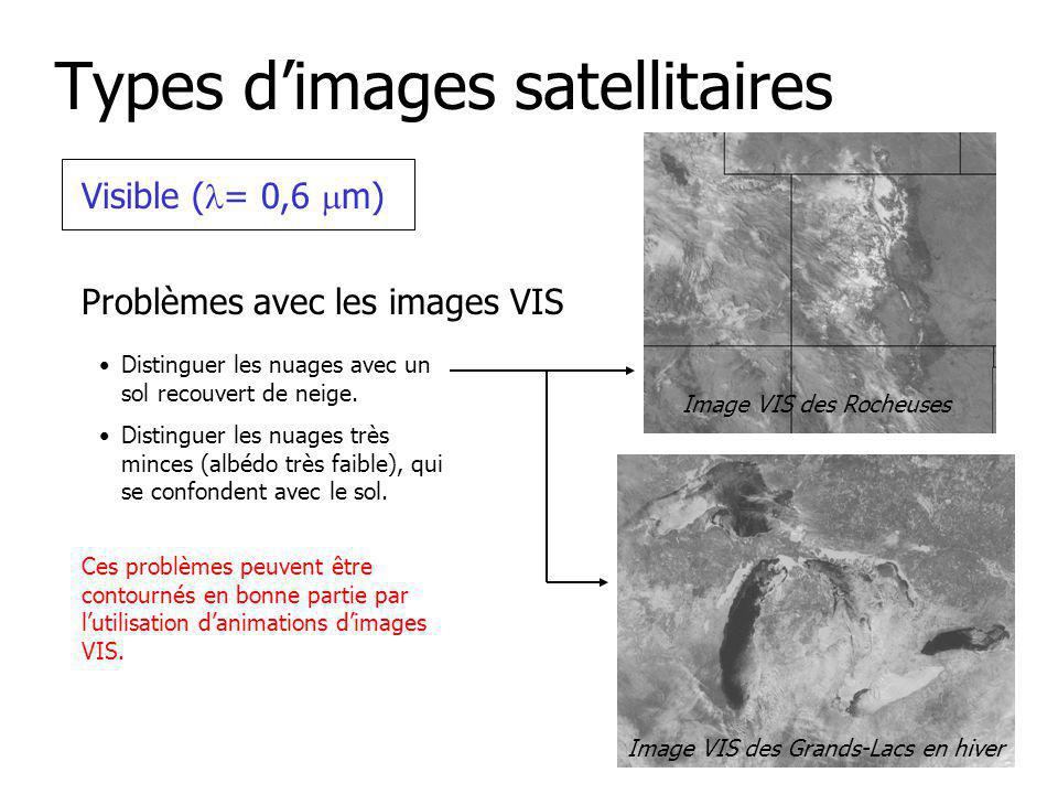 Types d'images satellitaires