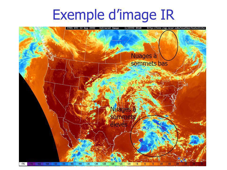 Exemple d'image IR Nuages à sommets bas Nuages à sommets élevés
