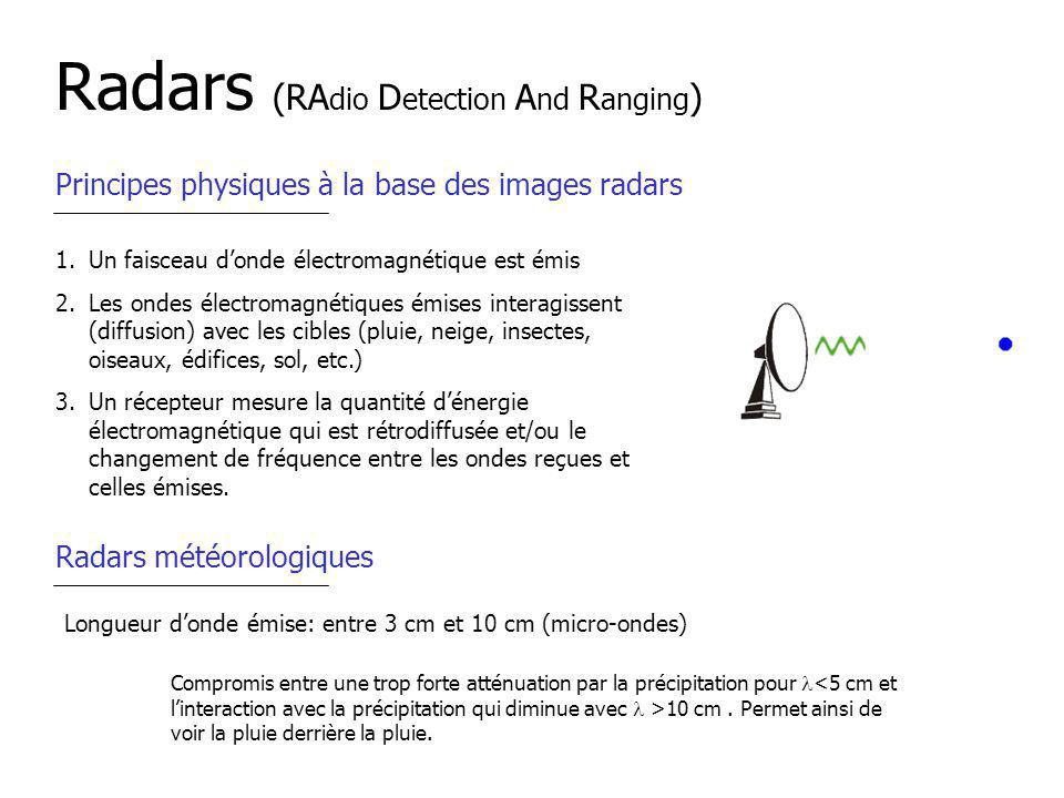 Radars (RAdio Detection And Ranging)