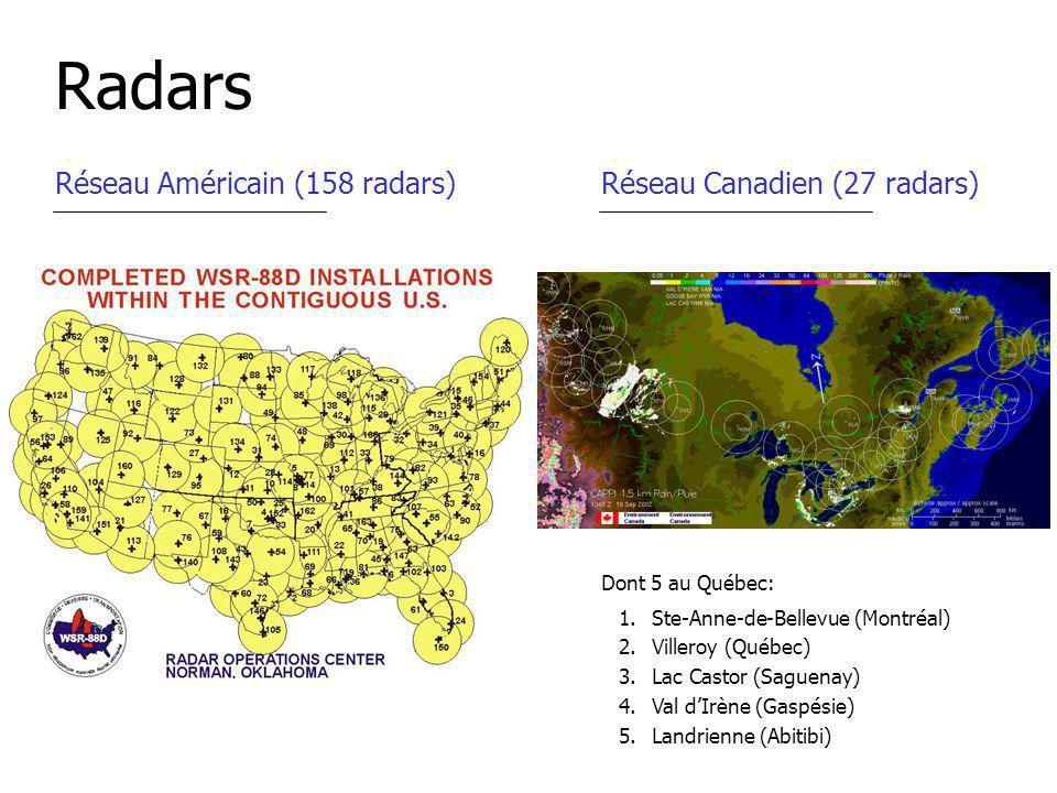 Radars Réseau Américain (158 radars) Réseau Canadien (27 radars)