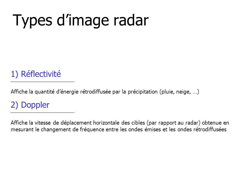 Types d'image radar 1) Réflectivité 2) Doppler