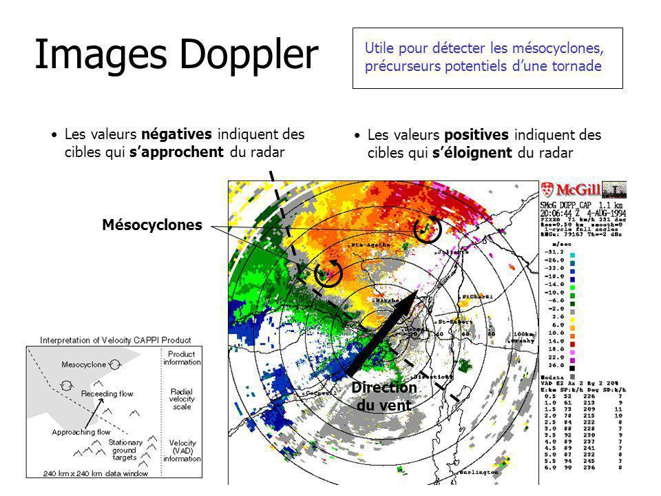 Images Doppler Utile pour détecter les mésocyclones, précurseurs potentiels d'une tornade.