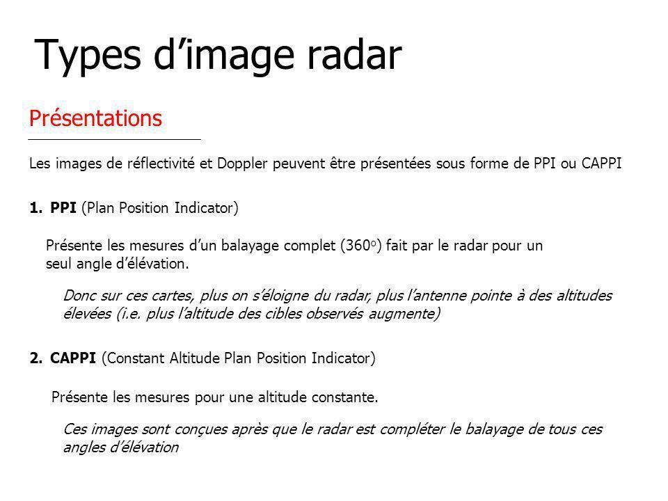 Types d'image radar Présentations