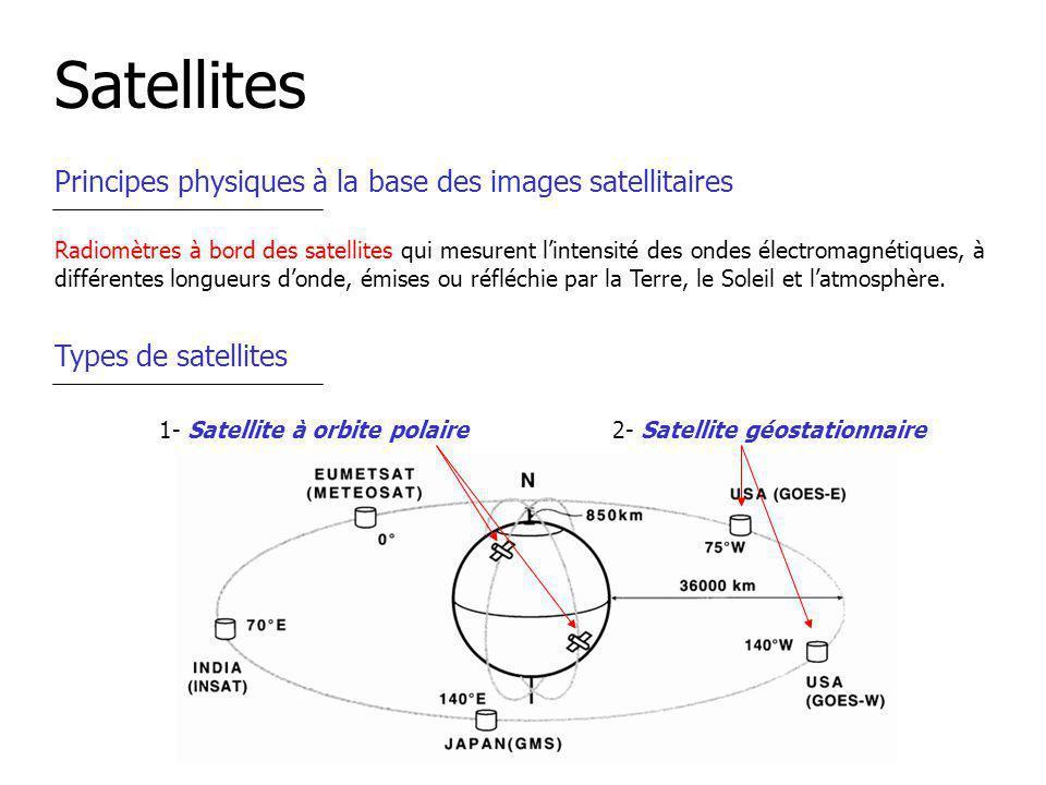Satellites Principes physiques à la base des images satellitaires