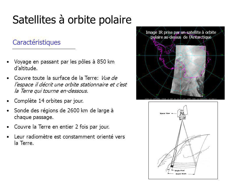 Satellites à orbite polaire