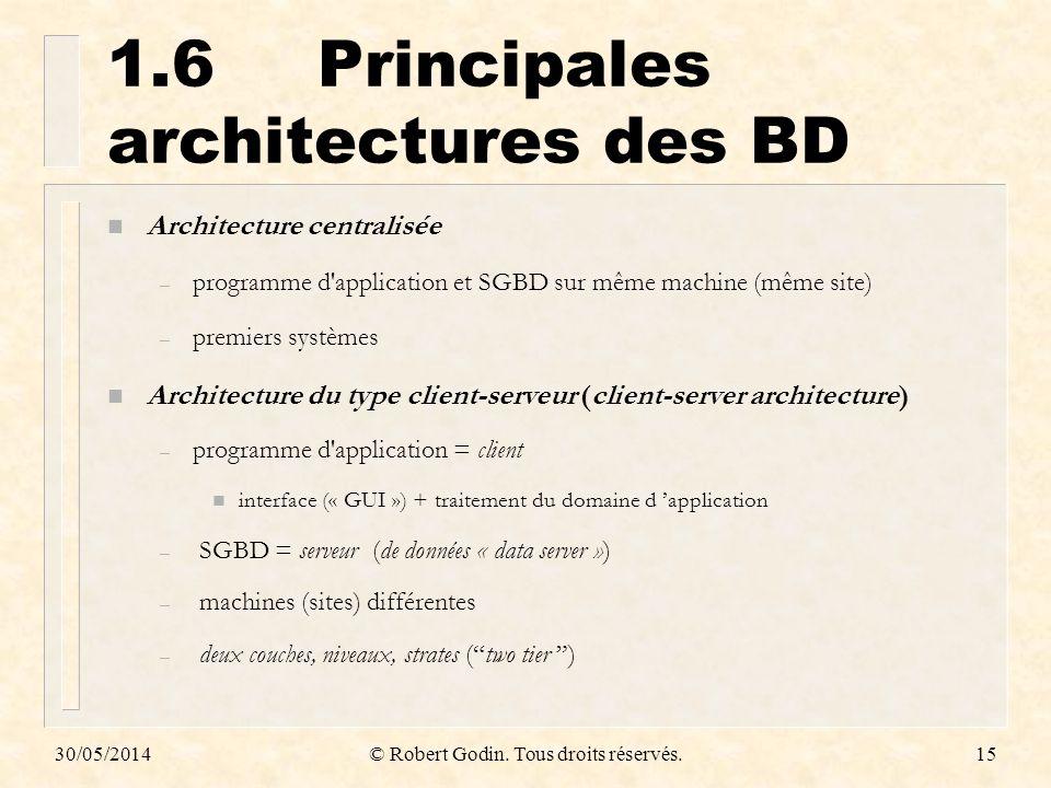 1.6 Principales architectures des BD