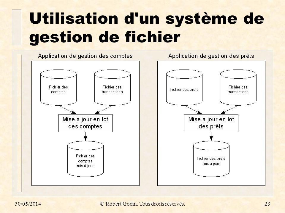 Utilisation d un système de gestion de fichier
