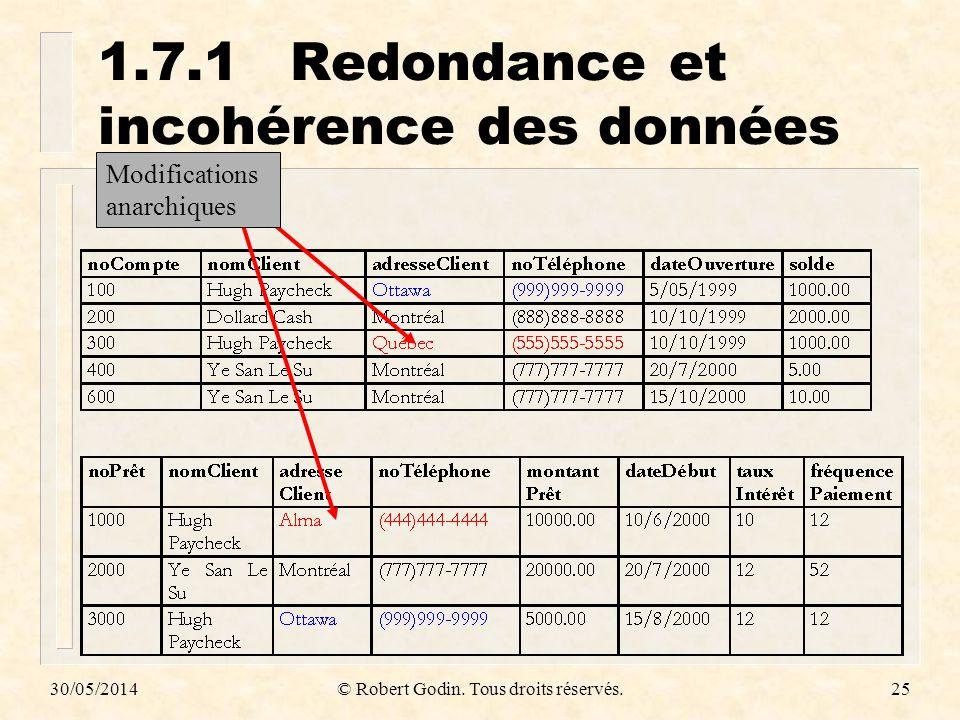 1.7.1 Redondance et incohérence des données