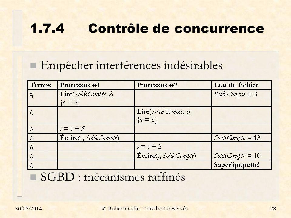1.7.4 Contrôle de concurrence
