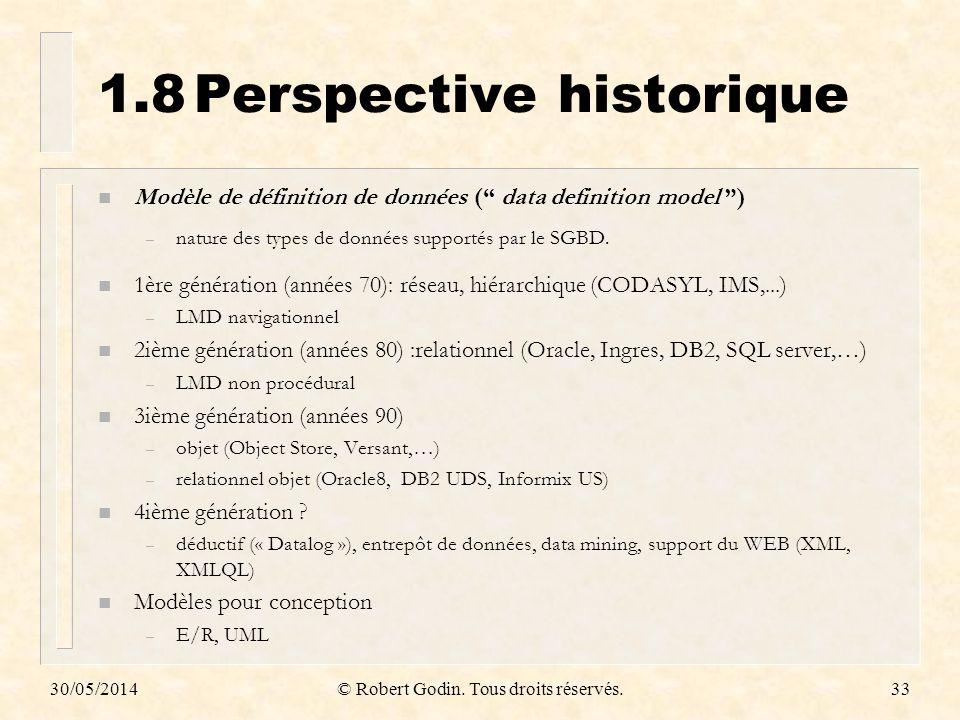 1.8 Perspective historique