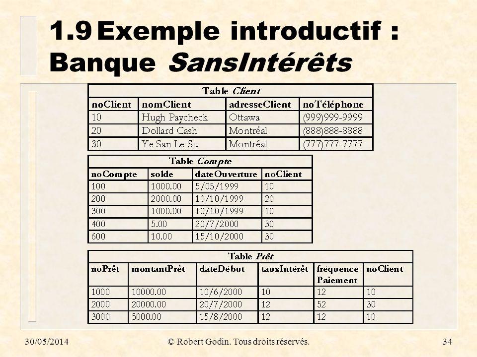 1.9 Exemple introductif : Banque SansIntérêts