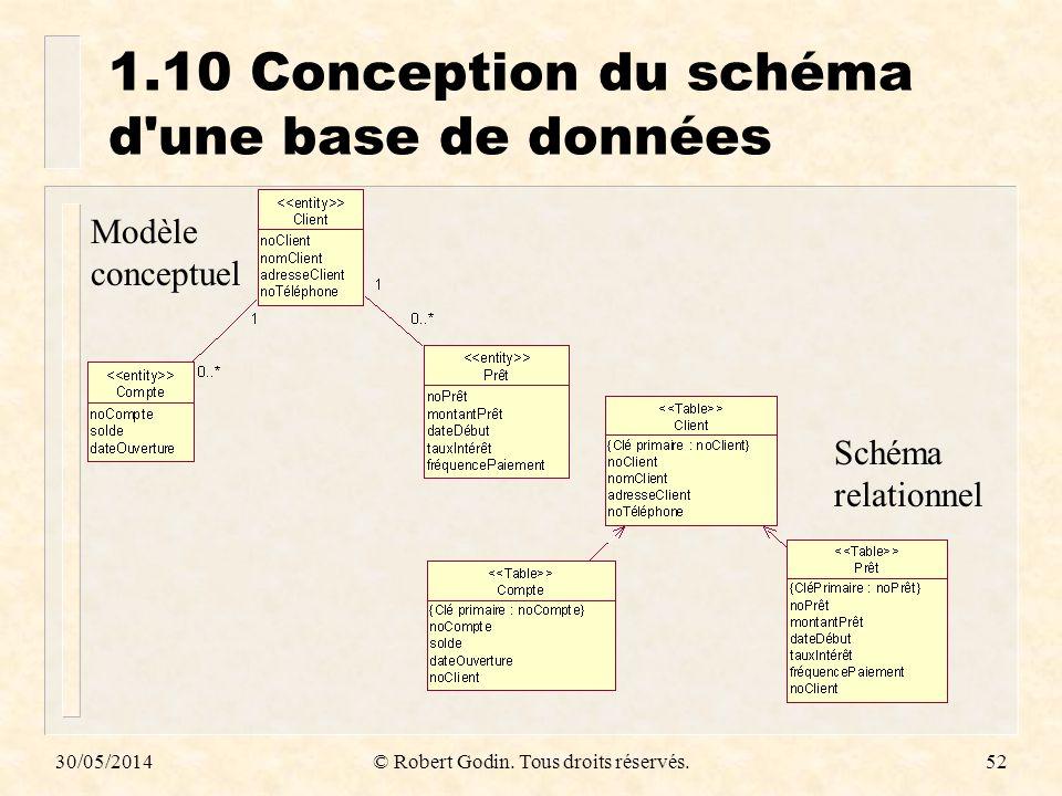 1.10 Conception du schéma d une base de données