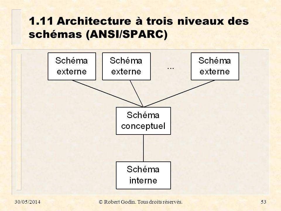 1.11 Architecture à trois niveaux des schémas (ANSI/SPARC)